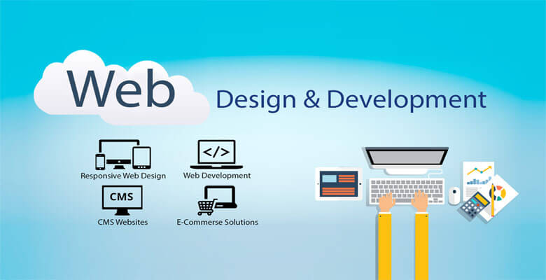 Custom Website Development Services
